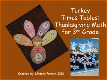 Turkey Times Tables: Thanksgiving Math for 3rd Grade