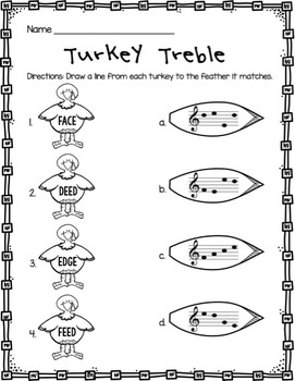 Turkey Treble: Identifying 4-Letter Words in the Treble Clef Staff