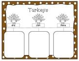 Turkey Tree Map