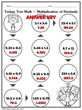 Turkey Trot - Decimal Computation - Add, Subtract, Multiply, Divide Decimals