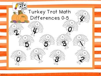 PRINT & PLAY - Turkey Trot Math - PreK, Kindergarten, First