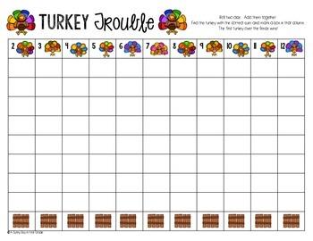 Turkey Trouble Addition {freebie!!}