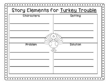 Turkey Trouble Story Elements