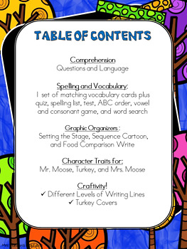 Turkey for Thanksgiving Mini Book Activities