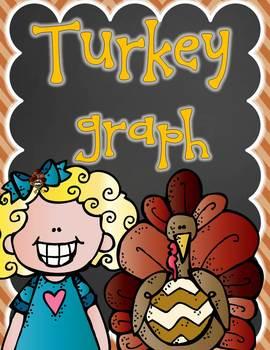 Turkey graphing freebie