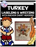 Turkey labeling and writing