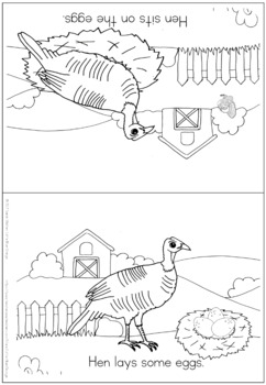 Turkey life cycle coloring booklet