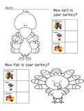 Turkey measurement