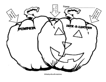 Turkey vs. Jack-o-Lantern Venn Diagram