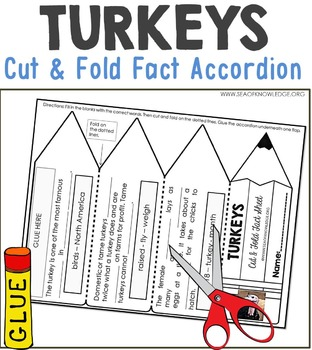 Turkeys Facts Foldable Accordion