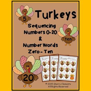 Turkey Sequencing