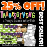 Thanksgiving Activities - Research Close Reading Turkeys