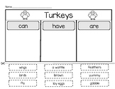 Turkeys can/ have/ are