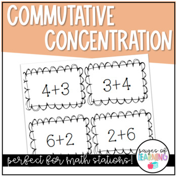Commutative Fact Concentration Game