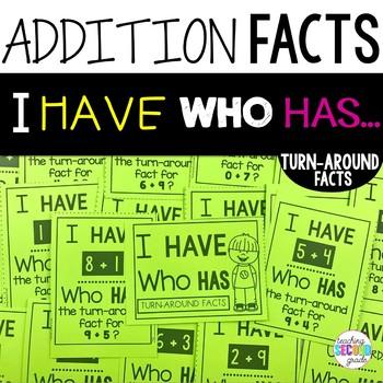 Turn Around Facts Game