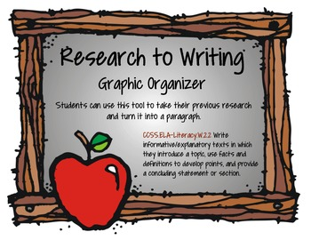 Student Research Paragraph Writing