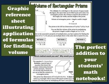 Turn Up the Volume - volume of rectangular prisms task cards/printables (set b)