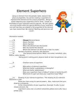 Turn an element into a superhero!
