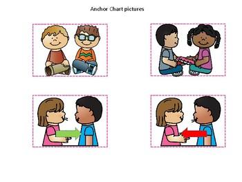 Turn and Talk Partner Sharing Anchor Chart