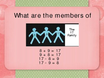 Turn it Around Fact Families Power Point Presentation