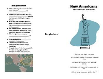 Turn of the Century America: Immigrants