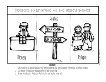 Turn of the Century: Immigration