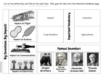 **EDITABLE** Turn of the Century Interactive Notebook Pages