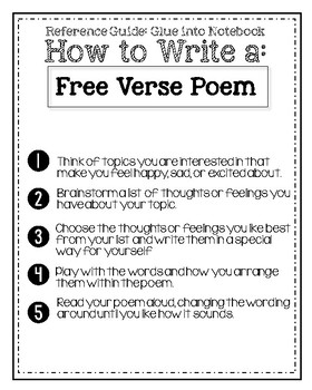 Turning Poetry into Poet-try: Lesson #6- Free Verse Poems