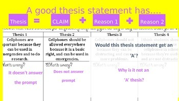 Turning a Thesis into two strong topic sentences ppt