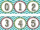Number Line-Turquoise, Lime, and Red