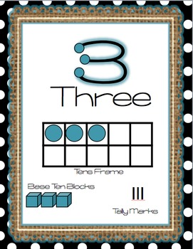 Turquoise, Burlap, and Black and White Dots Classroom Decor Kit - Bundle