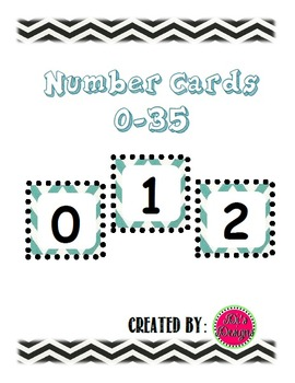 Turquoise Calendar/Cubbie Number Cards