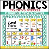 Phonics Posters ~ Turquoise Chevron
