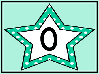 Turquoise Dot Star Full Page Number Posters 0-100