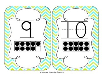 Turquoise Lime Chevron Number Cards 1-20