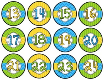 Turquoise, Lime, and Yellow BRIGHTS Classroom Decor