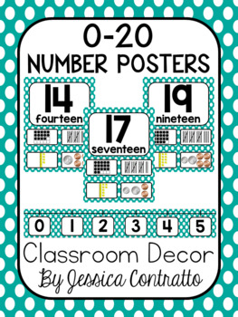 Turquoise Polka Dot Number Posters