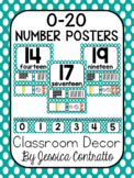 Number Posters Turquoise Polka Dot 0-20