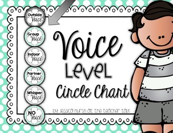 Turquoise Voice Level Chart