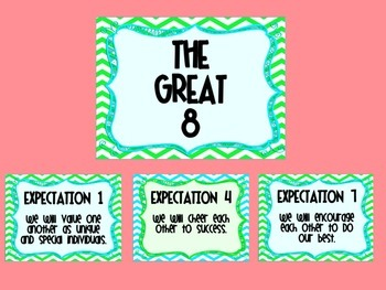 Turquoise and Lime Great Expectation Posters