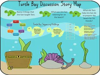 Turtle Bay Comprehension Activities
