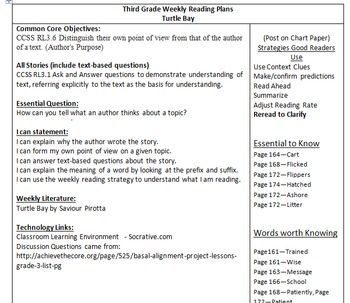 Turtle Bay Lesson Plan - Common Core Aligned - Harcourt Trophies