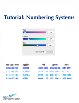 Tutorial: Numbering Systems - The Secret Codes Used by Programmers