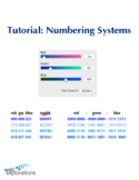 Tutorial: Numbering Systems - The Secret Codes Used by Pro