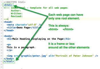 Tutorial: Validate HTML