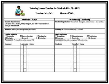 Tutorials Lesson Plan Format
