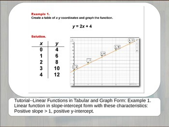 Tutorials--Linear Functions in Tabular and Graph Form