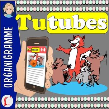 Tutubes Activity