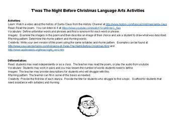 Twas Night Before Christmas Teaching Resources