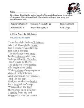 Twas the Night Before Christmas Parts of Speech Review